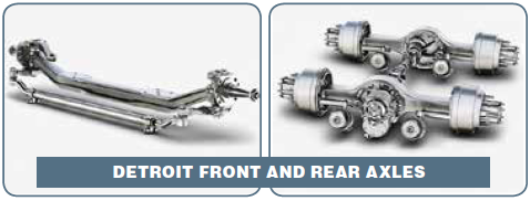Lower Your Real Cost of Ownership with Detroit Power